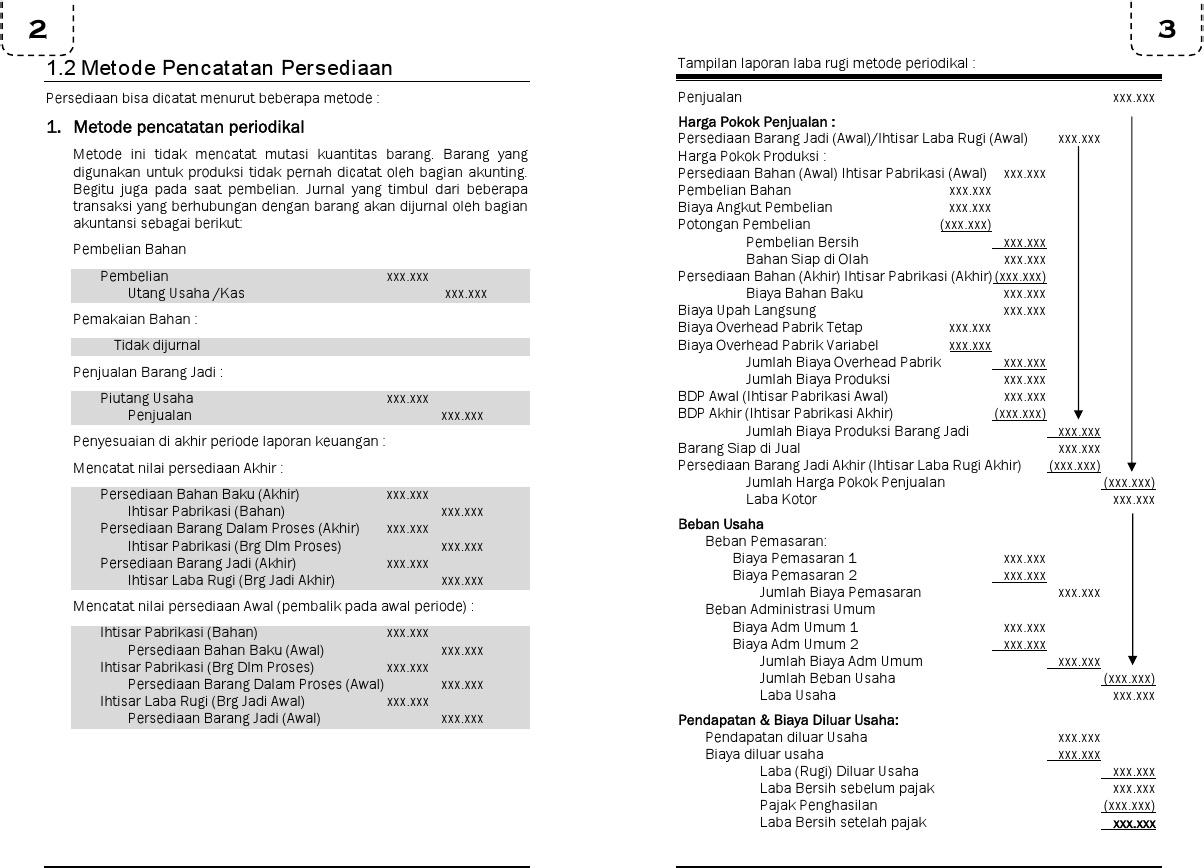 Myob Perusahaan Manufaktur Pdf Document