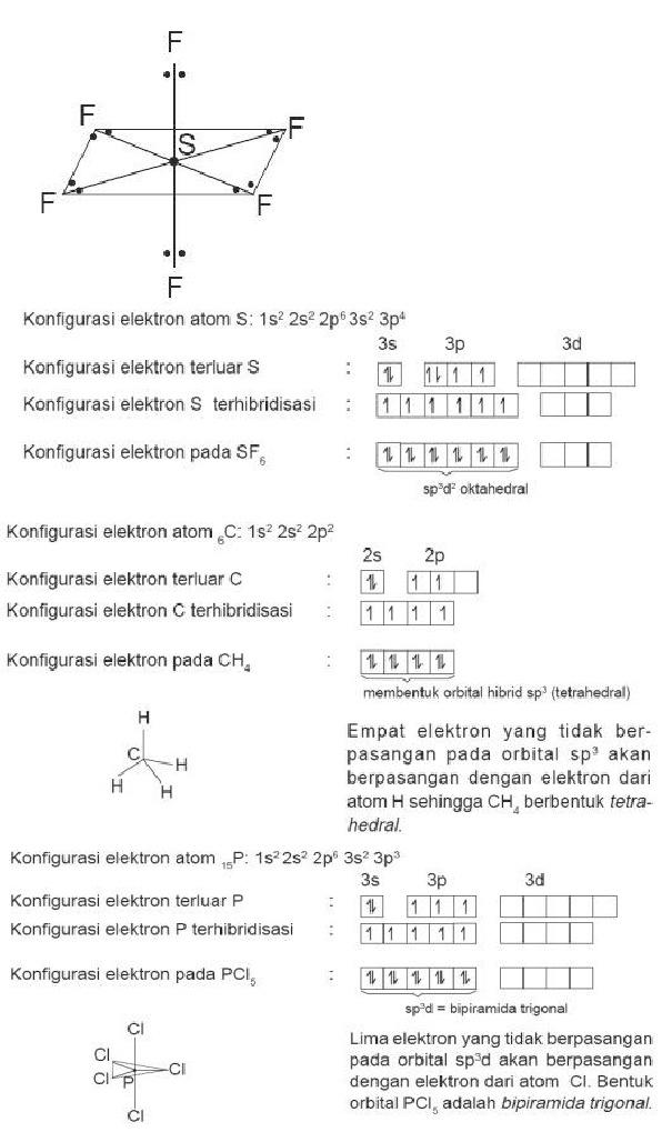 Bentuk Molekul Dan Gaya Antar Molekul Kimia Pdf Document